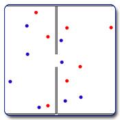 جدا كننده رنگ ها - قرمز و آبی